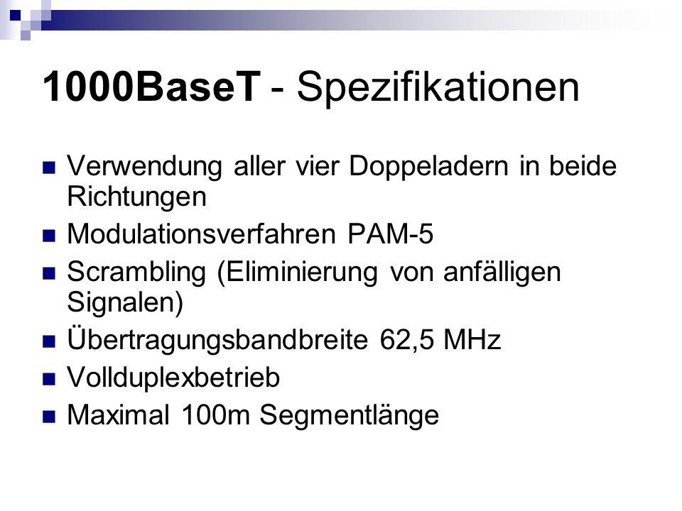 1000BaseT - Spezifikationen Verwendung aller vier Doppeladern in beide Richtungen Modulationsverfahren PAM-5 Scrambling (Eliminierung von anfälligen S