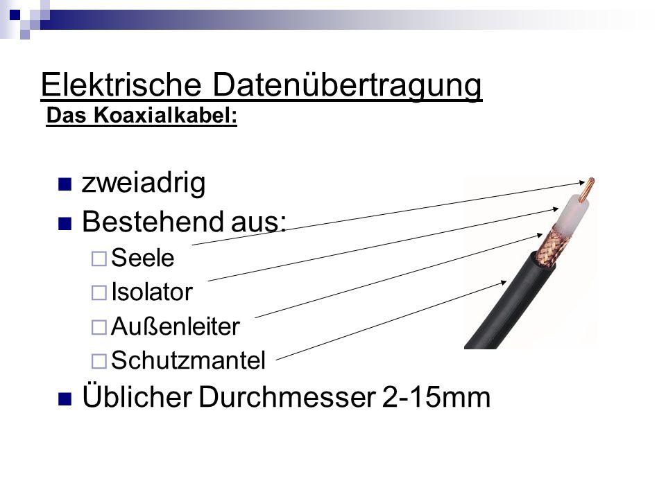 Elektrische Datenübertragung zweiadrig Bestehend aus:  Seele  Isolator  Außenleiter  Schutzmantel Üblicher Durchmesser 2-15mm Das Koaxialkabel: