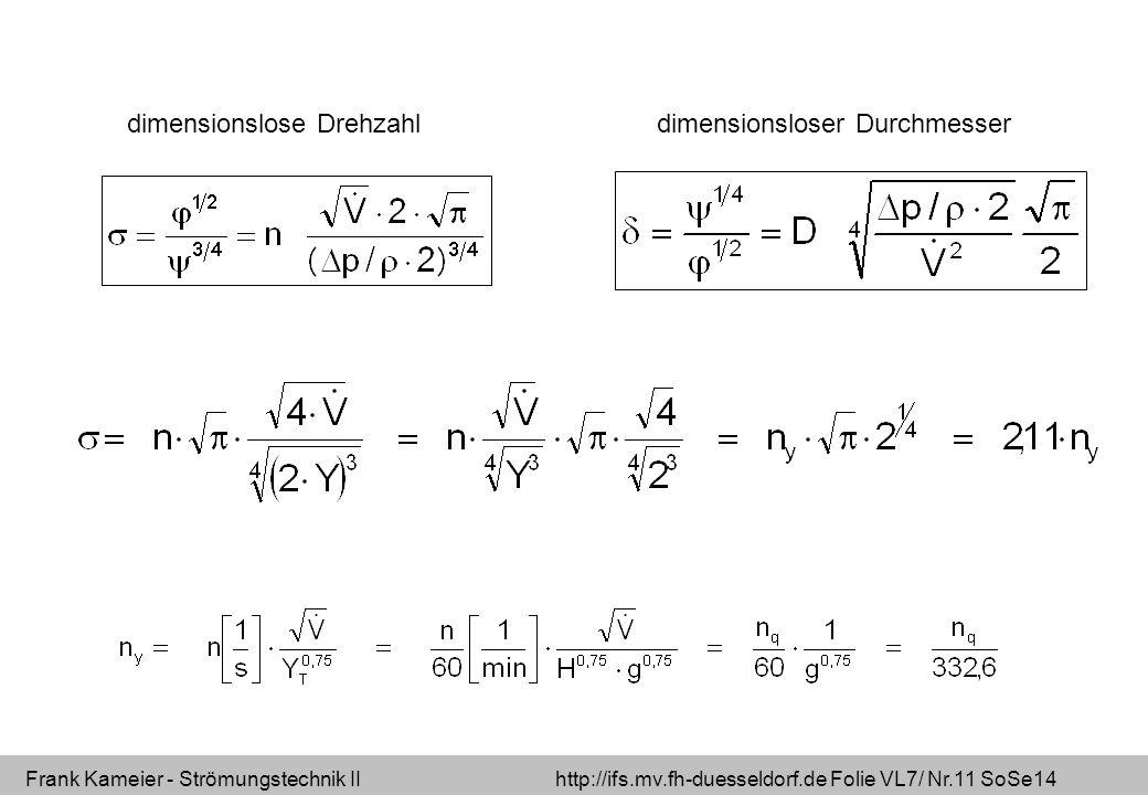 Frank Kameier - Strömungstechnik II http://ifs.mv.fh-duesseldorf.de Folie VL7/ Nr.11 SoSe14 dimensionslose Drehzahldimensionsloser Durchmesser