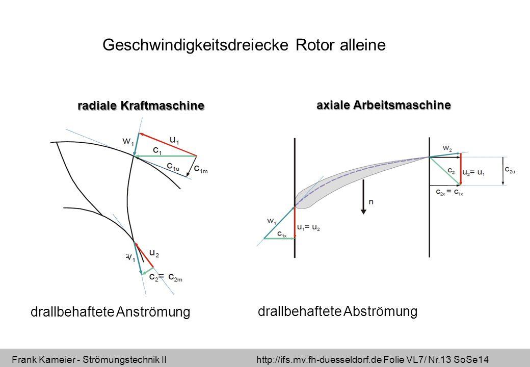 Frank Kameier - Strömungstechnik II http://ifs.mv.fh-duesseldorf.de Folie VL7/ Nr.13 SoSe14 Geschwindigkeitsdreiecke Rotor alleine 2 drallbehaftete Abströmung drallbehaftete Anströmung axiale Arbeitsmaschine radiale Kraftmaschine
