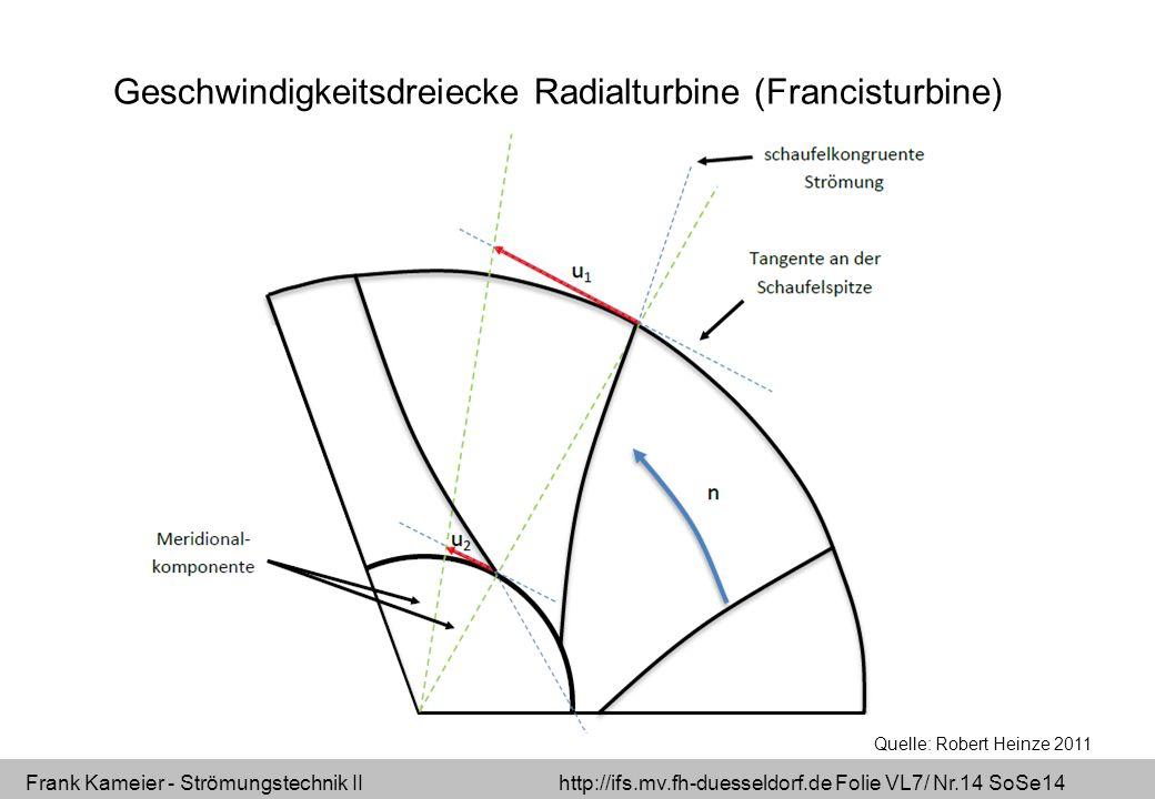 Frank Kameier - Strömungstechnik II http://ifs.mv.fh-duesseldorf.de Folie VL7/ Nr.14 SoSe14 Geschwindigkeitsdreiecke Radialturbine (Francisturbine) Quelle: Robert Heinze 2011