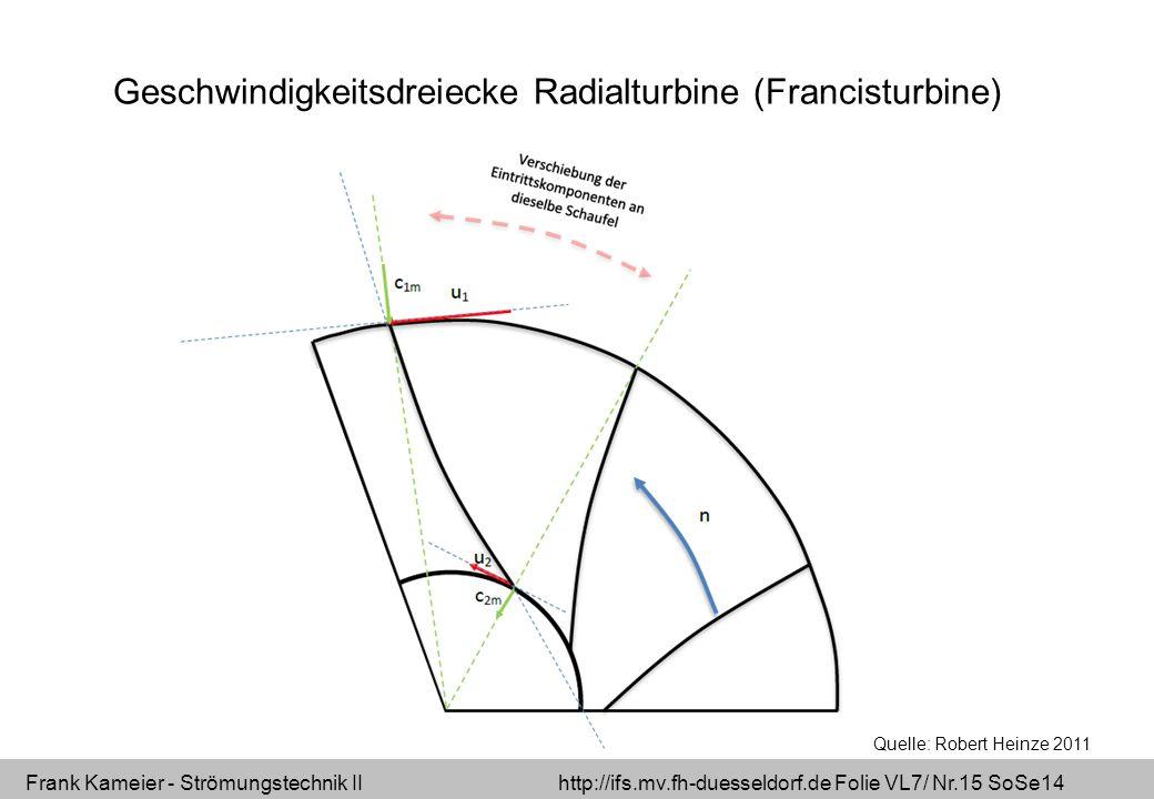 Frank Kameier - Strömungstechnik II http://ifs.mv.fh-duesseldorf.de Folie VL7/ Nr.15 SoSe14 Geschwindigkeitsdreiecke Radialturbine (Francisturbine) Qu