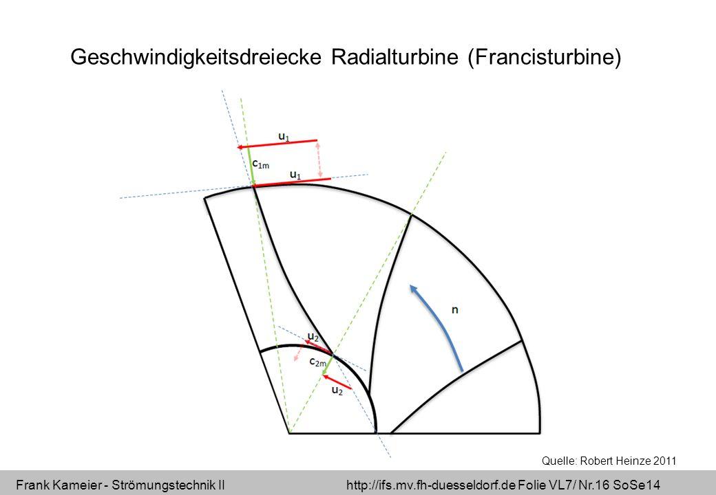 Frank Kameier - Strömungstechnik II http://ifs.mv.fh-duesseldorf.de Folie VL7/ Nr.16 SoSe14 Geschwindigkeitsdreiecke Radialturbine (Francisturbine) Quelle: Robert Heinze 2011
