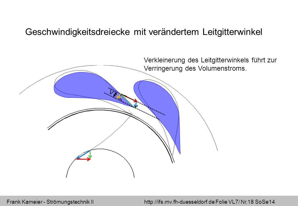 Frank Kameier - Strömungstechnik II http://ifs.mv.fh-duesseldorf.de Folie VL7/ Nr.18 SoSe14 V Geschwindigkeitsdreiecke mit verändertem Leitgitterwinke
