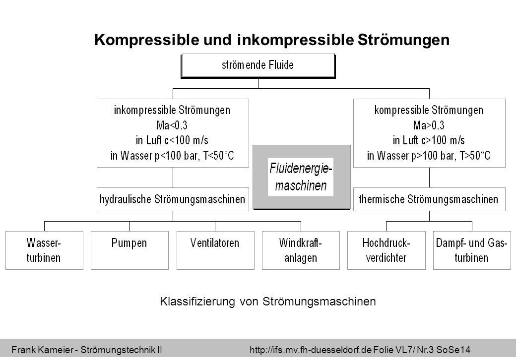 Frank Kameier - Strömungstechnik II http://ifs.mv.fh-duesseldorf.de Folie VL7/ Nr.3 SoSe14 Klassifizierung von Strömungsmaschinen Kompressible und inkompressible Strömungen