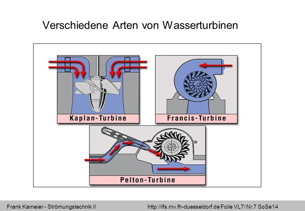 Frank Kameier - Strömungstechnik II http://ifs.mv.fh-duesseldorf.de Folie VL7/ Nr.7 SoSe14 Verschiedene Arten von Wasserturbinen