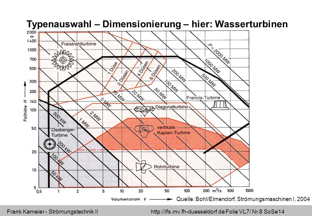 Frank Kameier - Strömungstechnik II http://ifs.mv.fh-duesseldorf.de Folie VL7/ Nr.8 SoSe14 Typenauswahl – Dimensionierung – hier: Wasserturbinen Quelle: Bohl/Elmendorf, Strömungsmaschinen I, 2004