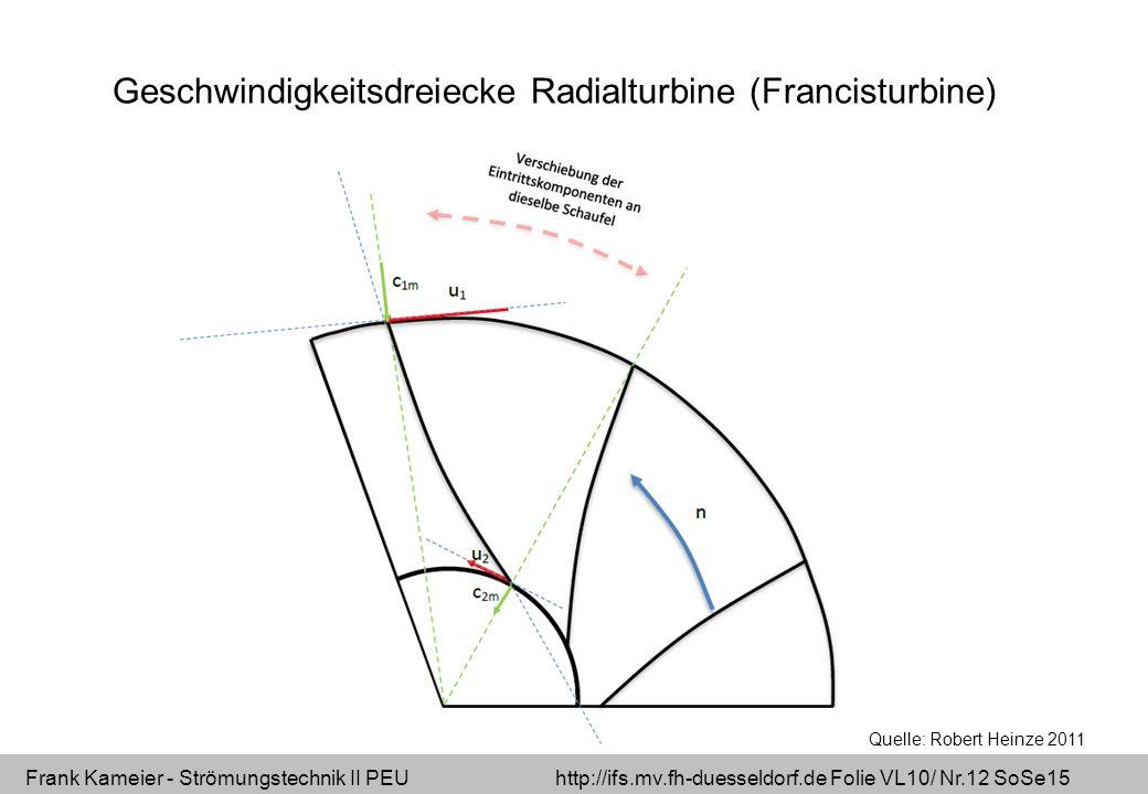 Frank Kameier - Strömungstechnik II PEU http://ifs.mv.fh-duesseldorf.de Folie VL10/ Nr.12 SoSe15 Geschwindigkeitsdreiecke Radialturbine (Francisturbin