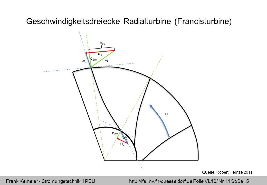 Frank Kameier - Strömungstechnik II PEU http://ifs.mv.fh-duesseldorf.de Folie VL10/ Nr.14 SoSe15 Geschwindigkeitsdreiecke Radialturbine (Francisturbin