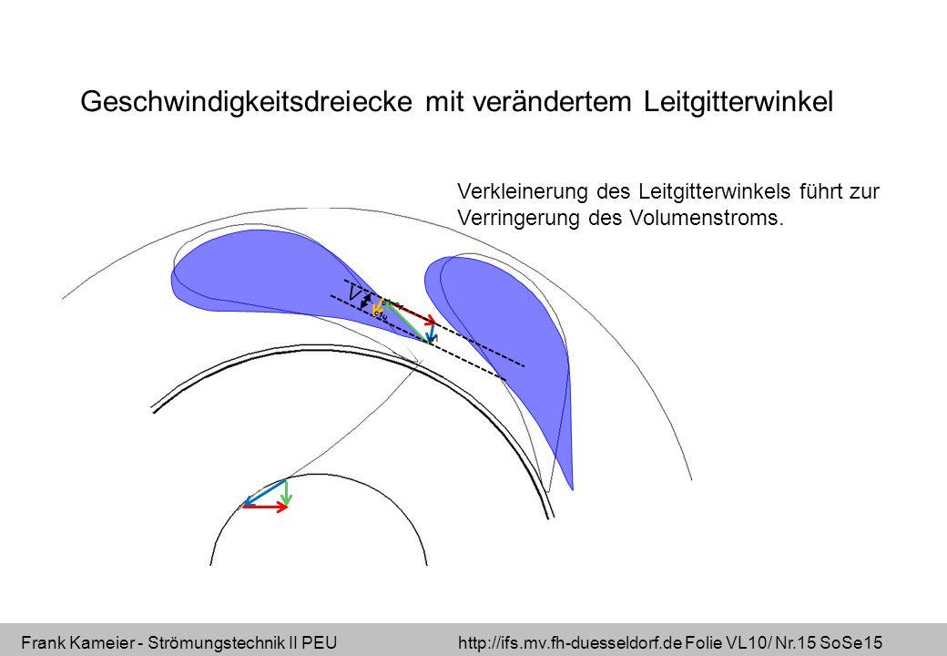 Frank Kameier - Strömungstechnik II PEU http://ifs.mv.fh-duesseldorf.de Folie VL10/ Nr.15 SoSe15 V Geschwindigkeitsdreiecke mit verändertem Leitgitter