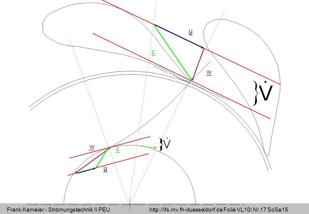 Frank Kameier - Strömungstechnik II PEU http://ifs.mv.fh-duesseldorf.de Folie VL10/ Nr.17 SoSe15 u c w u c w