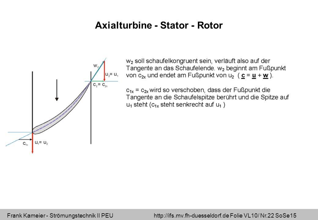 Frank Kameier - Strömungstechnik II PEU http://ifs.mv.fh-duesseldorf.de Folie VL10/ Nr.22 SoSe15 Axialturbine - Stator - Rotor