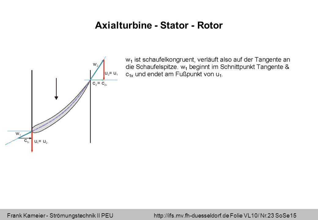Frank Kameier - Strömungstechnik II PEU http://ifs.mv.fh-duesseldorf.de Folie VL10/ Nr.23 SoSe15 Axialturbine - Stator - Rotor