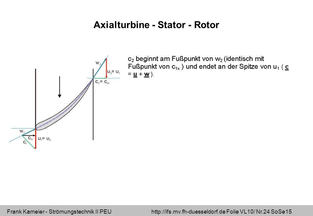 Frank Kameier - Strömungstechnik II PEU http://ifs.mv.fh-duesseldorf.de Folie VL10/ Nr.24 SoSe15 Axialturbine - Stator - Rotor