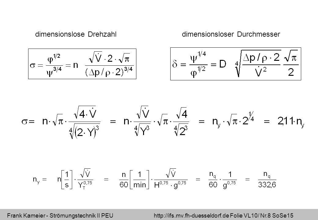 Frank Kameier - Strömungstechnik II PEU http://ifs.mv.fh-duesseldorf.de Folie VL10/ Nr.8 SoSe15 dimensionslose Drehzahldimensionsloser Durchmesser
