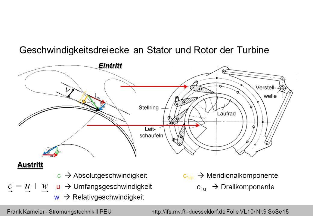 Frank Kameier - Strömungstechnik II PEU http://ifs.mv.fh-duesseldorf.de Folie VL10/ Nr.9 SoSe15 Geschwindigkeitsdreiecke an Stator und Rotor der Turbi