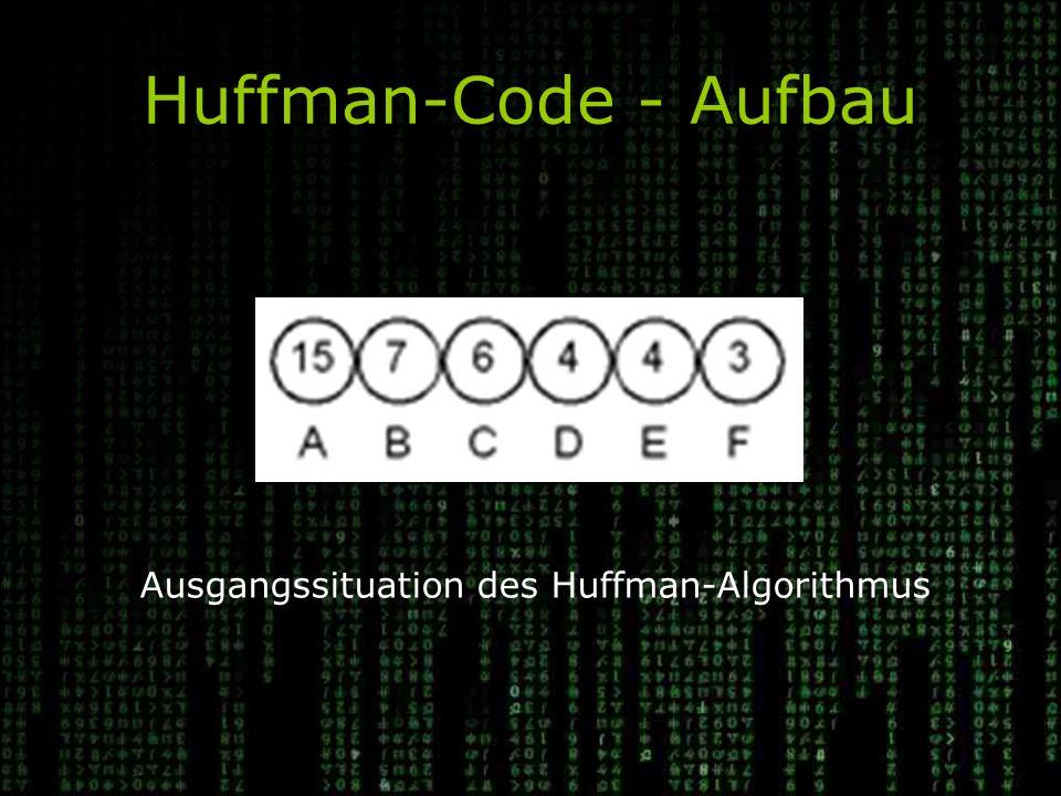 Huffman-Code - Aufbau Ausgangssituation des Huffman-Algorithmus
