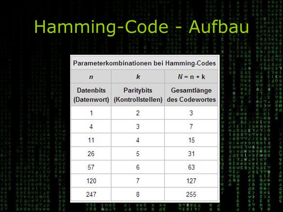 Hamming-Code - Aufbau