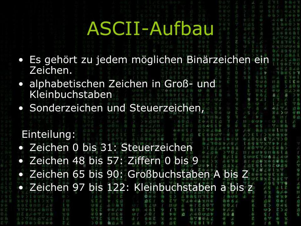 ASCII-Aufbau Es gehört zu jedem möglichen Binärzeichen ein Zeichen.