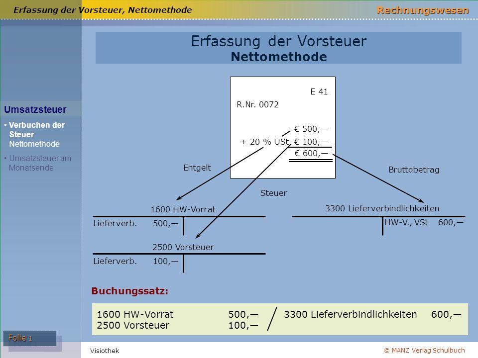 © MANZ Verlag Schulbuch Rechnungswesen Visiothek Folie 1 Erfassung der Vorsteuer Nettomethode 1600 HW-Vorrat500,—3300 Lieferverbindlichkeiten600,— 250