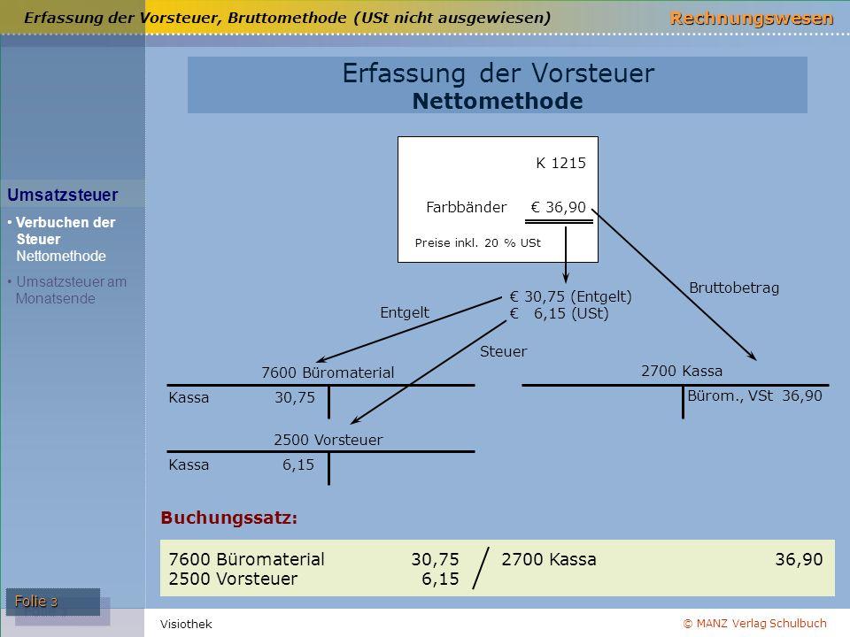 © MANZ Verlag Schulbuch Rechnungswesen Visiothek Folie 3 Erfassung der Vorsteuer Nettomethode Buchungssatz: Entgelt 7600 Büromaterial Kassa30,75 K 121