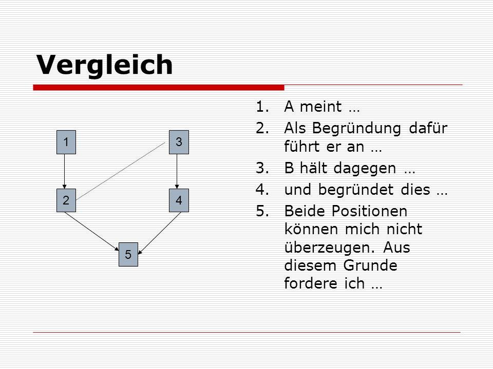 Vergleich 1.A meint … 2.Als Begründung dafür führt er an … 3.B hält dagegen … 4.und begründet dies … 5.Beide Positionen können mich nicht überzeugen.