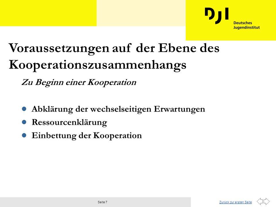 Zurück zur ersten SeiteSeite 7 Zu Beginn einer Kooperation l Abklärung der wechselseitigen Erwartungen l Ressourcenklärung l Einbettung der Kooperation Voraussetzungen auf der Ebene des Kooperationszusammenhangs
