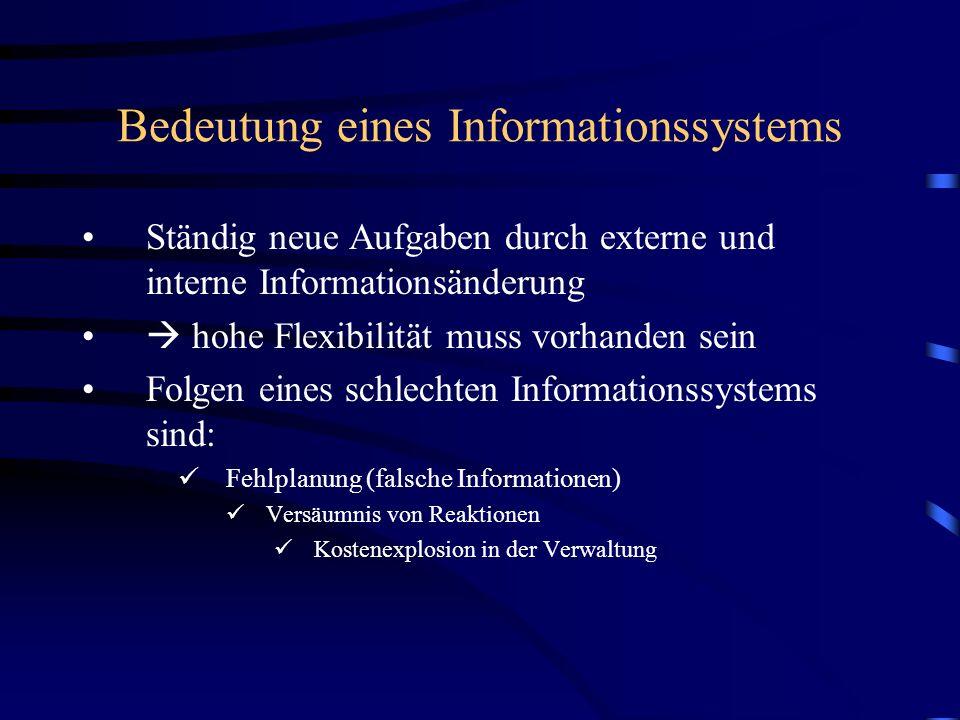Informationsbedarf Unternehmensführung ist ein Prozess, in dem Informationen nach bestimmten Regeln in Entscheidungen umgesetzt werden.