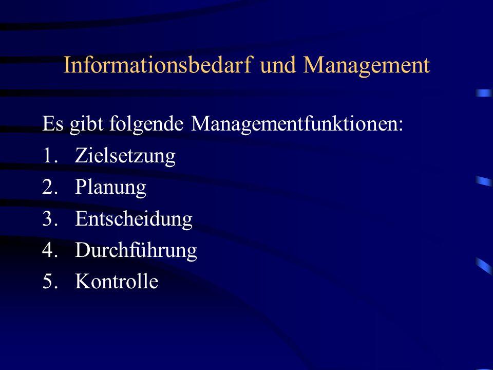 Pflichtenheft ist ein Kernstück der Projektarbeit + soll Anbieter über folgende Punkte informieren: BSP allgemeine Angaben zum Unternehmen die Aufbau- und Ablauforganisation den Informationsfluss die Einordnung des geplanten Anwendungsbereiches das Mengengerüst den Terminplan für die Realisierung die Vertrags-, Liefer- und Zahlungsbedingungen