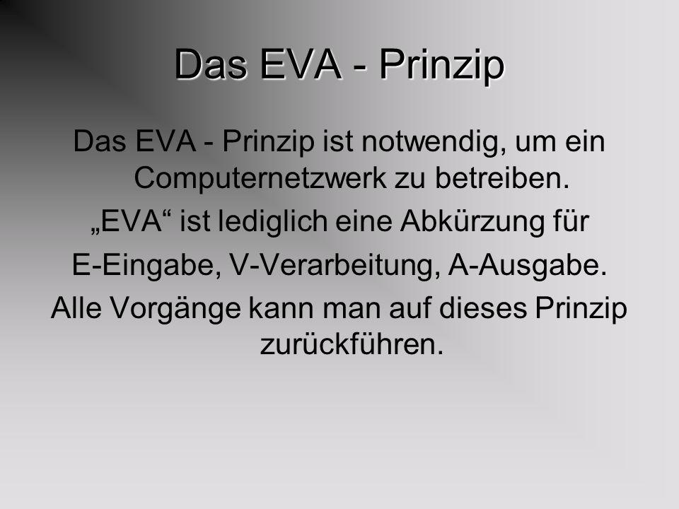 """Das EVA - Prinzip Das EVA - Prinzip ist notwendig, um ein Computernetzwerk zu betreiben. """"EVA"""" ist lediglich eine Abkürzung für E-Eingabe, V-Verarbeit"""