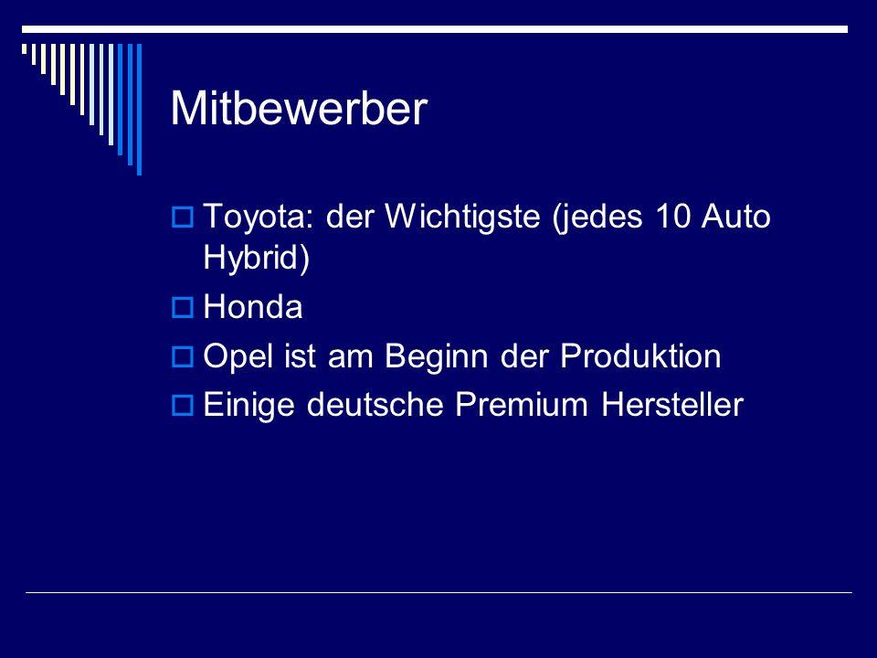 Mitbewerber  Toyota: der Wichtigste (jedes 10 Auto Hybrid)  Honda  Opel ist am Beginn der Produktion  Einige deutsche Premium Hersteller