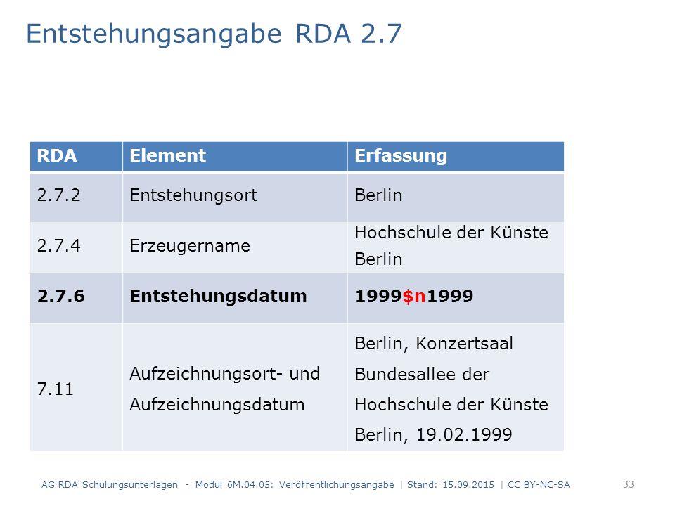 Entstehungsangabe RDA 2.7 AG RDA Schulungsunterlagen - Modul 6M.04.05: Veröffentlichungsangabe | Stand: 15.09.2015 | CC BY-NC-SA 33 RDAElementErfassun