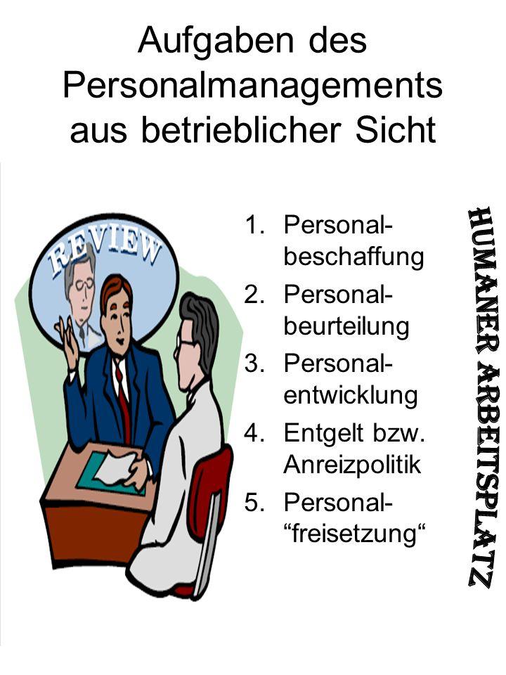 Aufgaben des Personalmanagements aus betrieblicher Sicht 1.Personal- beschaffung 2.Personal- beurteilung 3.Personal- entwicklung 4.Entgelt bzw. Anreiz