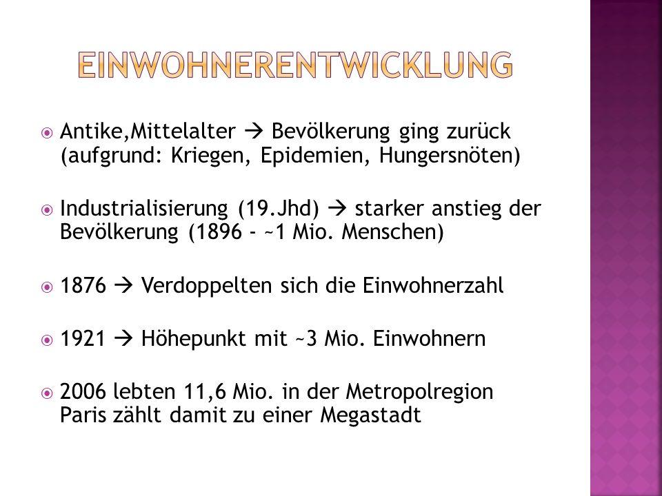  Antike,Mittelalter  Bevölkerung ging zurück (aufgrund: Kriegen, Epidemien, Hungersnöten)  Industrialisierung (19.Jhd)  starker anstieg der Bevölk