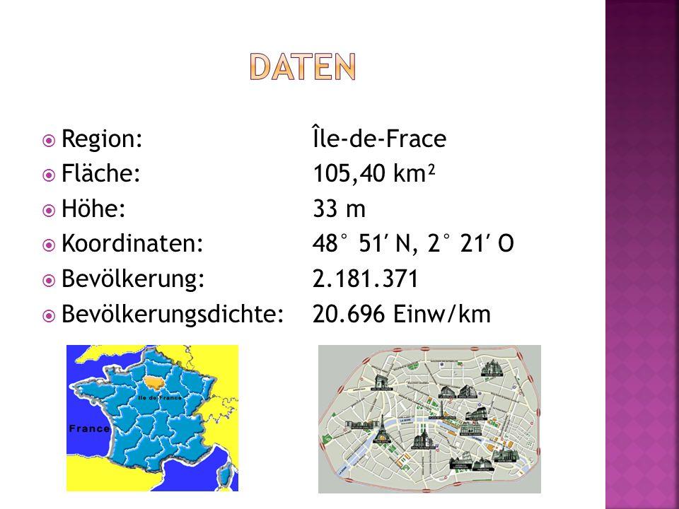  Region:Île-de-Frace  Fläche:105,40 km²  Höhe:33 m  Koordinaten:48° 51′ N, 2° 21′ O  Bevölkerung:2.181.371  Bevölkerungsdichte: 20.696 Einw/km