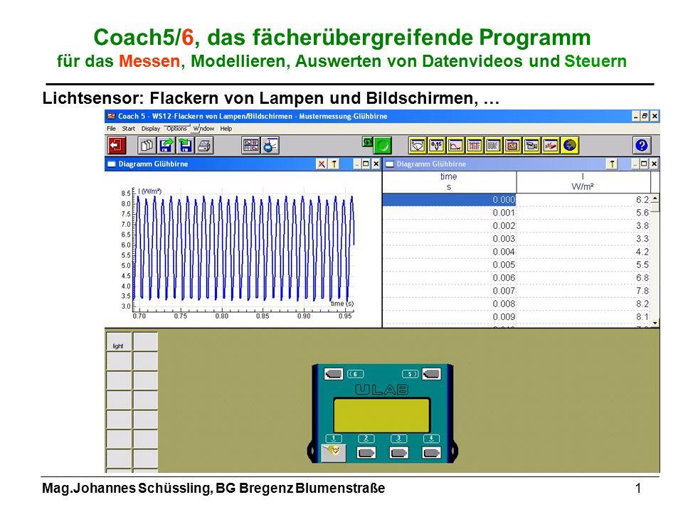 Mag.Johannes Schüssling, BG Bregenz Blumenstraße1 Coach5/6, das fächerübergreifende Programm für das Messen, Modellieren, Auswerten von Datenvideos un
