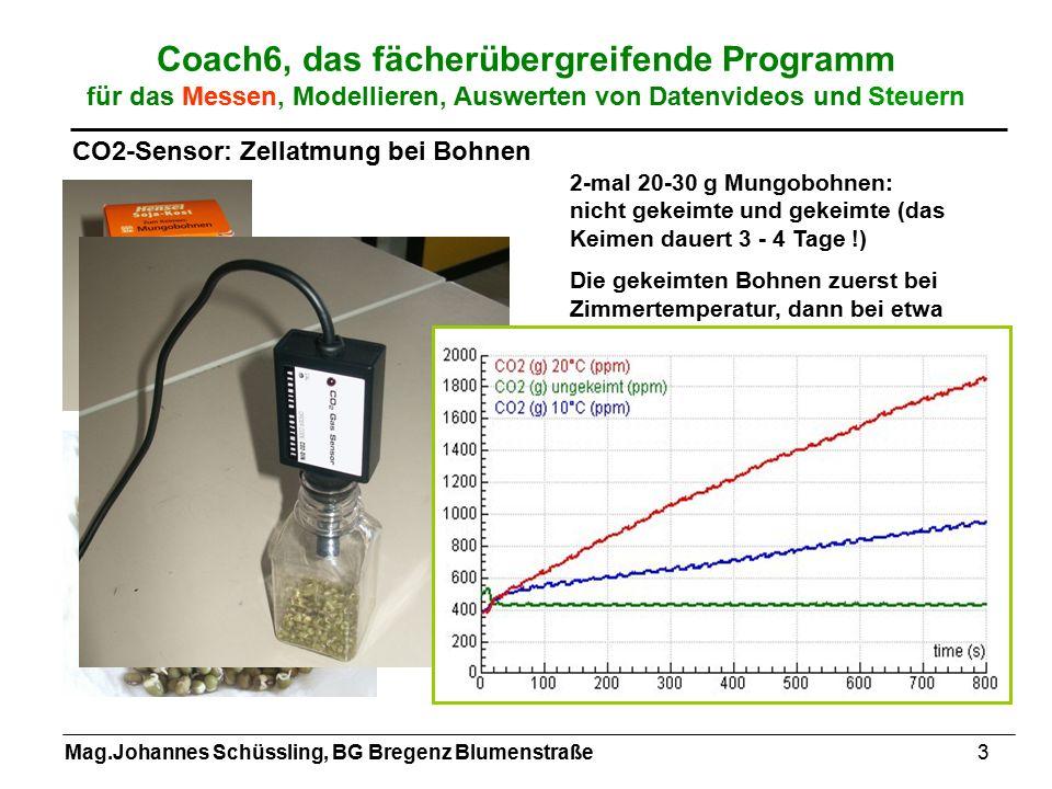 Mag.Johannes Schüssling, BG Bregenz Blumenstraße3 Coach6, das fächerübergreifende Programm für das Messen, Modellieren, Auswerten von Datenvideos und