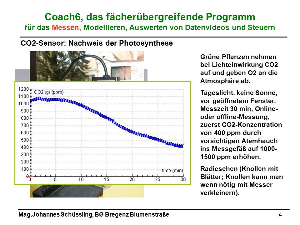 Mag.Johannes Schüssling, BG Bregenz Blumenstraße4 Coach6, das fächerübergreifende Programm für das Messen, Modellieren, Auswerten von Datenvideos und