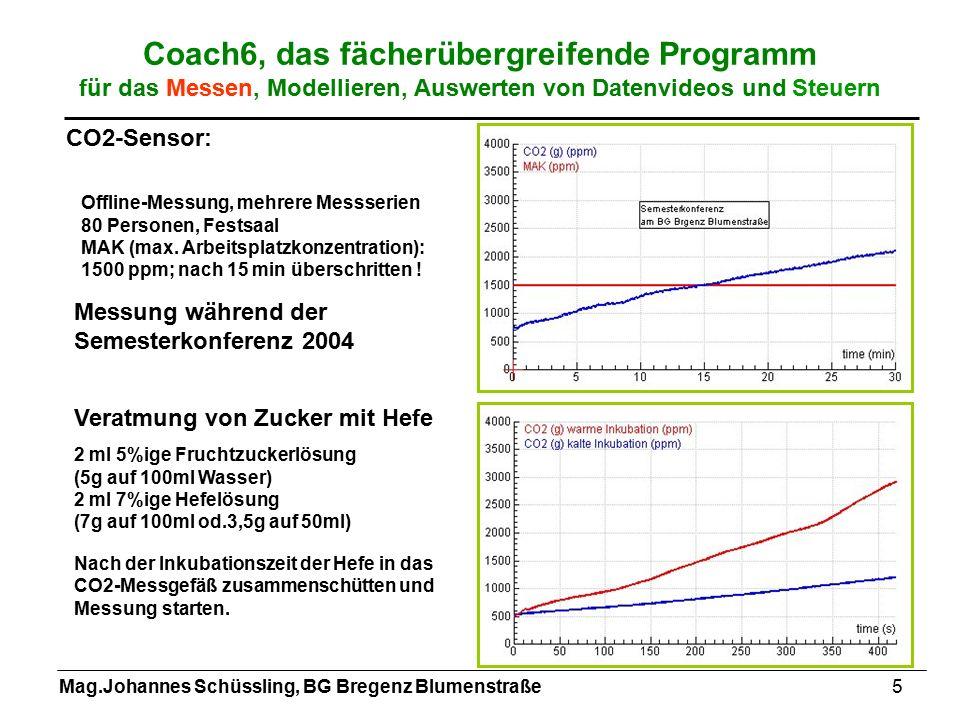 Mag.Johannes Schüssling, BG Bregenz Blumenstraße5 Coach6, das fächerübergreifende Programm für das Messen, Modellieren, Auswerten von Datenvideos und