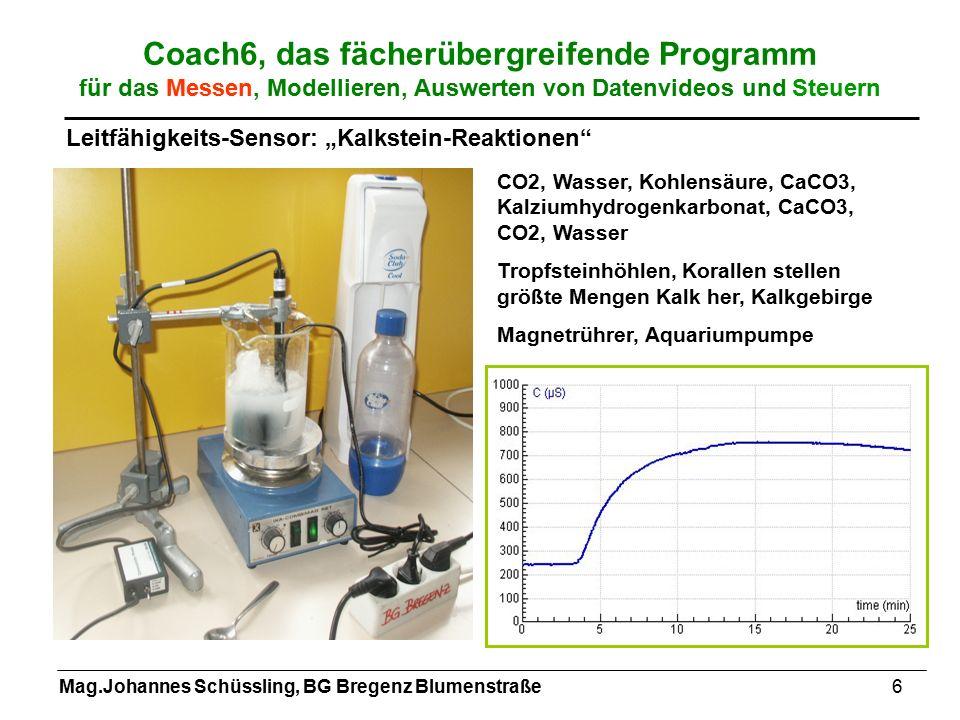 Mag.Johannes Schüssling, BG Bregenz Blumenstraße6 Coach6, das fächerübergreifende Programm für das Messen, Modellieren, Auswerten von Datenvideos und