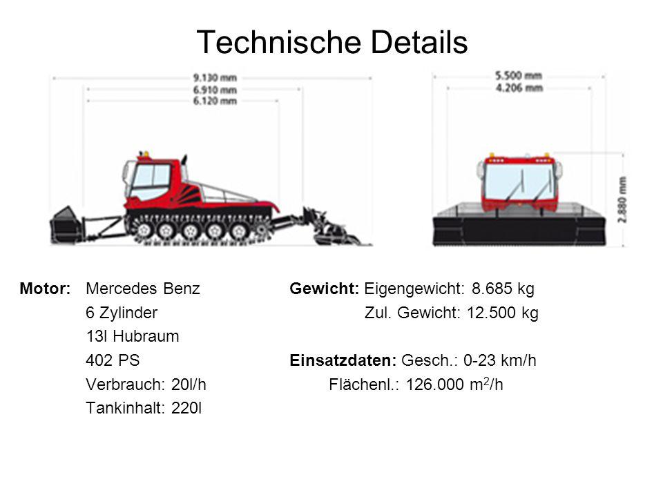 Weitere Versionen W-Version (mit Winde) Einsatzdaten: Geschw.: 0-23 km/h Geschw.