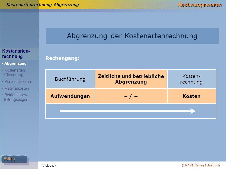 © MANZ Verlag Schulbuch Rechnungswesen Folie 1 Visiothek Buchführung Zeitliche und betriebliche Abgrenzung Kosten- rechnung Aufwendungen – / + Kosten