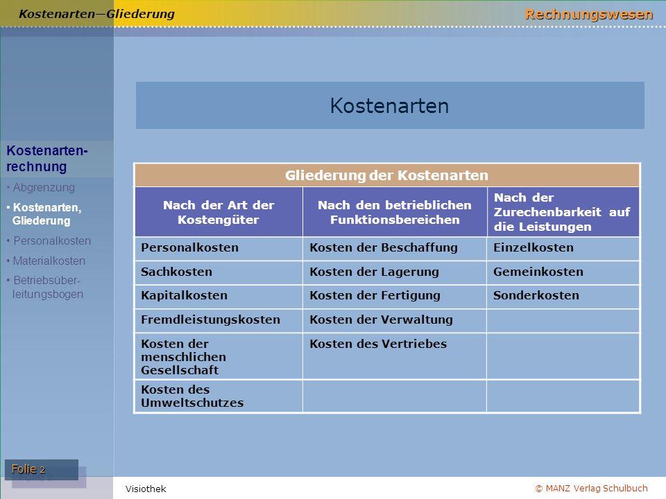 © MANZ Verlag Schulbuch Rechnungswesen Folie 2 Visiothek Kostenarten—Gliederung Kostenarten Kostenarten- rechnung Abgrenzung Kostenarten, Gliederung P