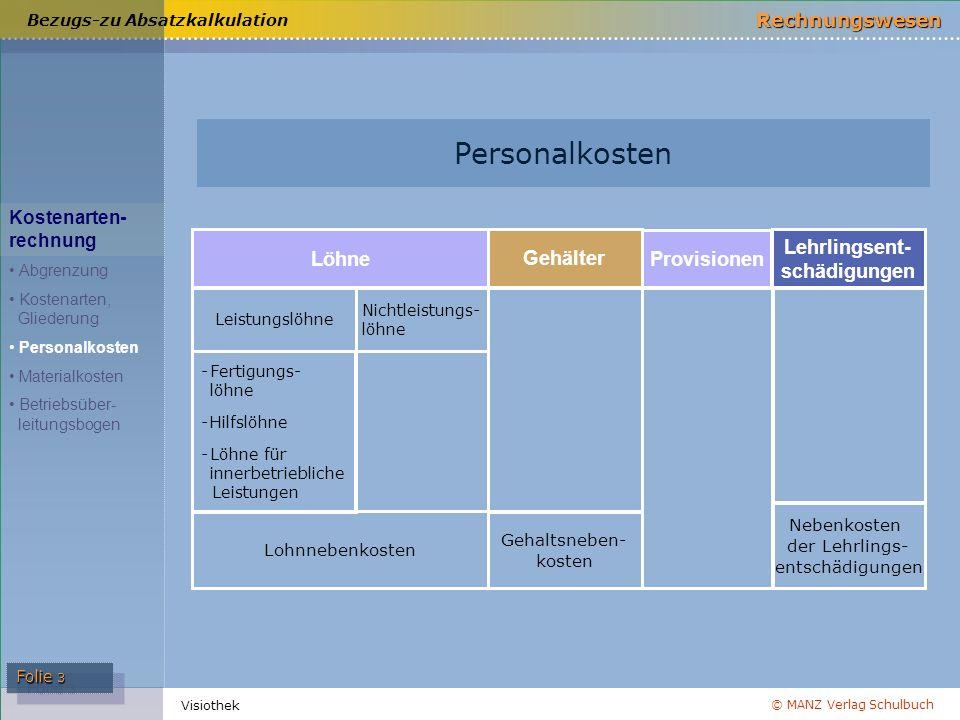 © MANZ Verlag Schulbuch Rechnungswesen Folie 3 Visiothek Personalkosten Löhne Leistungslöhne Nichtleistungs- löhne -Fertigungs- löhne -Hilfslöhne -Löh