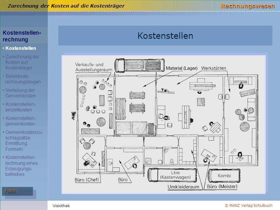© MANZ Verlag Schulbuch Rechnungswesen Folie 1 Visiothek Zurechnung der Kosten auf die Kostenträger Kostenstellen Kostenstellen- rechnung Kostenstelle