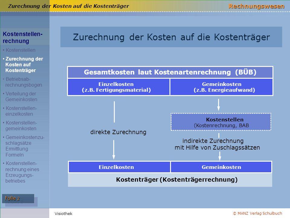 © MANZ Verlag Schulbuch Rechnungswesen Folie 2 Visiothek Zurechnung der Kosten auf die Kostenträger Gesamtkosten laut Kostenartenrechnung (BÜB) Gemeinkosten (z.B.