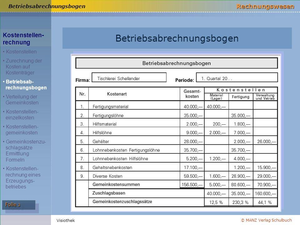 © MANZ Verlag Schulbuch Rechnungswesen Folie 3 Visiothek Betriebsabrechnungsbogen Kostenstellen- rechnung Kostenstellen Zurechnung der Kosten auf Kost