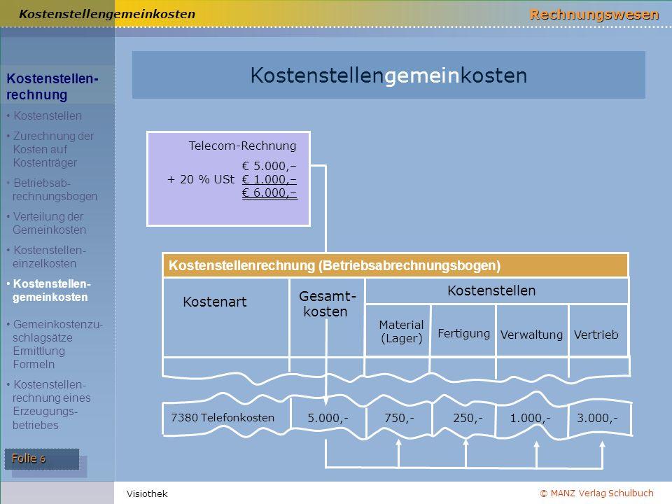 © MANZ Verlag Schulbuch Rechnungswesen Folie 6 Visiothek Kostenstellengemeinkosten Telecom-Rechnung € 5.000,– + 20 % USt € 1.000,– € 6.000,– Kostenste