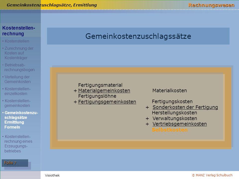 © MANZ Verlag Schulbuch Rechnungswesen Folie 7 Visiothek Gemeinkostenzuschlagsätze, Ermittlung Gemeinkostenzuschlagssätze Fertigungsmaterial +Material