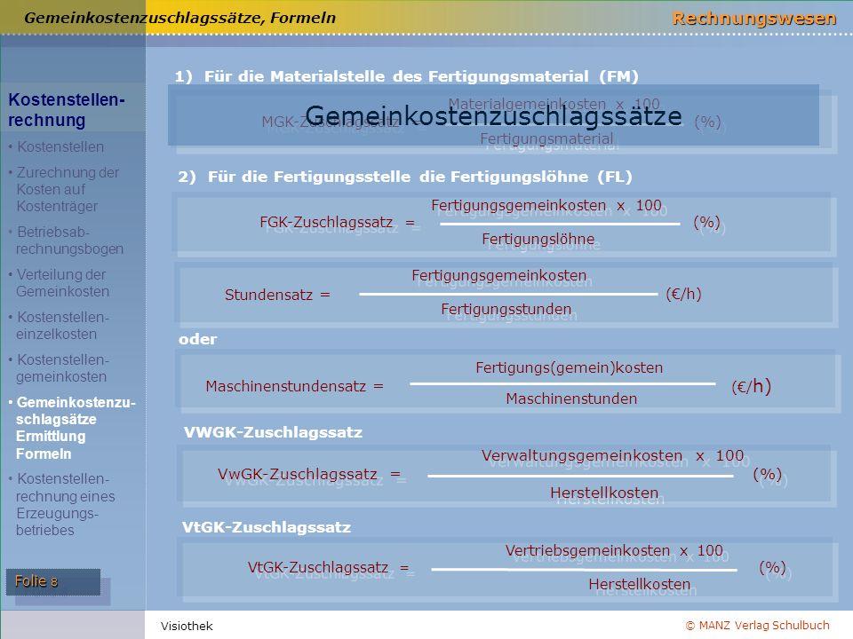 © MANZ Verlag Schulbuch Rechnungswesen Folie 8 Visiothek Materialgemeinkosten x 100 MGK-Zuschlagssatz = (%) Fertigungsmaterial Materialgemeinkosten x